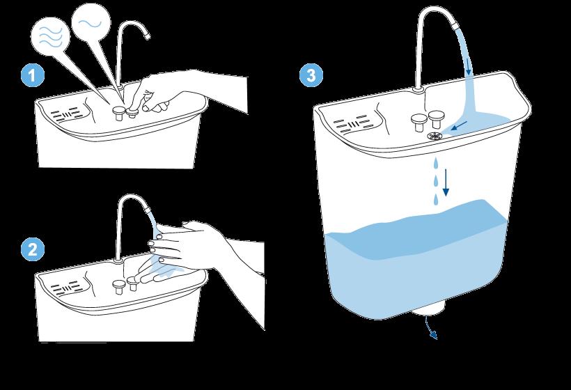 Umývadlo do WC splachovača